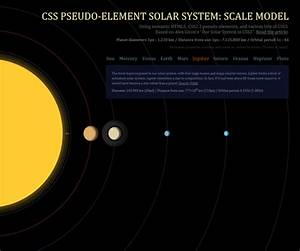 Solar System To Scale Distance (page 3) - Pics about space