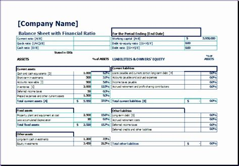 financial ratios excel template exceltemplates