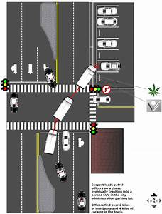 Accident Reconstruction Diagram Software