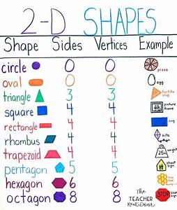 Geometry Activities Students Love Upper Elementary