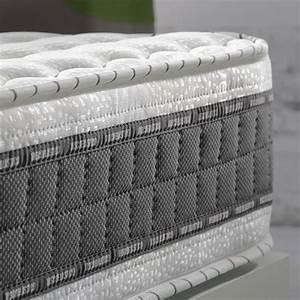 Ou Acheter Son Matelas : les crit res comment choisir son matelas pour bien dormir ~ Premium-room.com Idées de Décoration