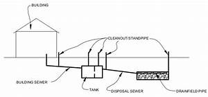 Septic Tank Design Plan And Section Pdf