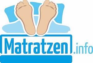 Matratze Zu Hart Was Tun : g stematratzen im test faltbar klappbar die testsieger 2018 ~ Orissabook.com Haus und Dekorationen