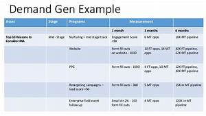 demand gen example asset stage With lead generation plan template