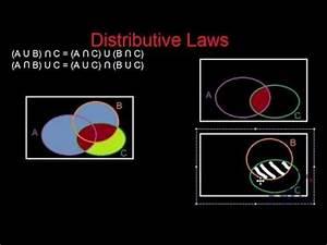 Set Theory   Distributive Laws  Venn Diagrams