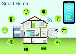 Smart Home Systeme Nachrüsten : smart home zwischen sensoren aktoren und dem sinn des ~ Articles-book.com Haus und Dekorationen