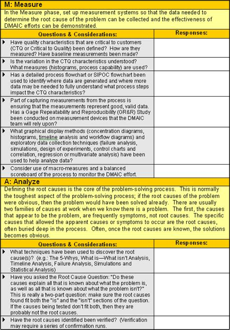 dmaic worksheet qualitytrainingportal