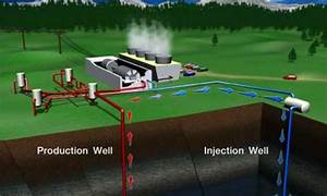 Bangladesh 39 S First Geothermal Plant Now In The Works