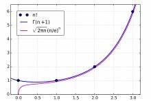 Stirling Zahlen Berechnen : berechnung von binomialkoeffizient wer weiss ~ Themetempest.com Abrechnung