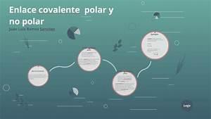 Enlace Covalente Polar Y No Polar By Juan Luis On Prezi