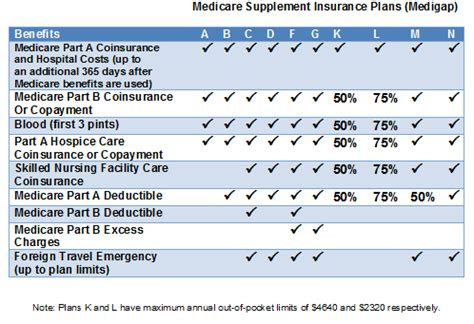 Medicare Supplement Plan F  Benefits, Rates, How To Qualify. Alcohol Rehab Centers In Pennsylvania. Network Business Cards Driving Test Insurance. Northern Arizona University Online Programs. Prostate Cancer Genetics Open Storage Systems. Car Insurance Cheap California. Cost Of Home Warranty Insurance. University Of South Carolina Online Masters. Protein Synthesis Worksheet Answer Key