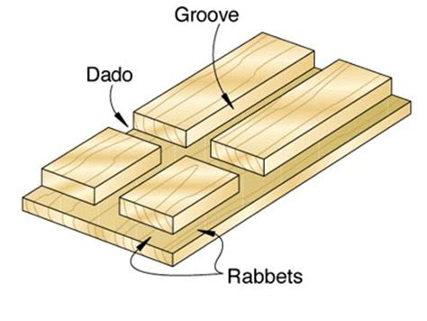 dado wood skateboard display rack plans