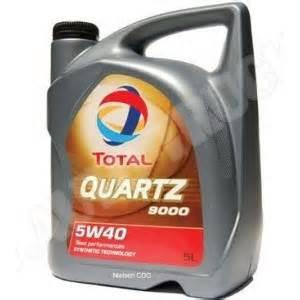 Total Quartz 9000 5w40 : olej silnikowy syntetyczny total quartz 5w40 energy 9000 5l ~ Kayakingforconservation.com Haus und Dekorationen
