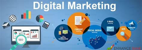 digital marketing solutions digital marketing agency