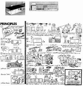 142 Best Architecture Diagrams Images On Pinterest