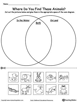 venn diagram animals in water and on land