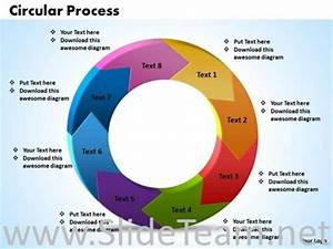 8 Steps Of Circular Process Diagram