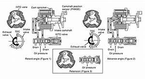 34 Nissan Versa Wiring Diagram