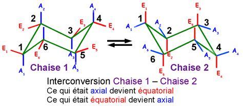 chaises b b remarque dans le cas des cyclohexanes substitués si un