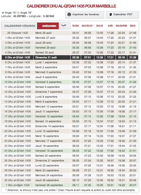 horaire de priere chelles dhul qi dah 1435 vos horaires de pri 232 re pour le mois