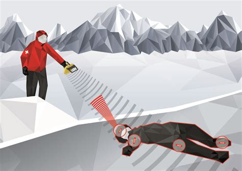 talking recco search rescue technology  poc