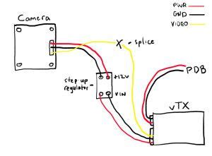 fpv wiring diagram race quads drones  mini multis quad drone diagram chart