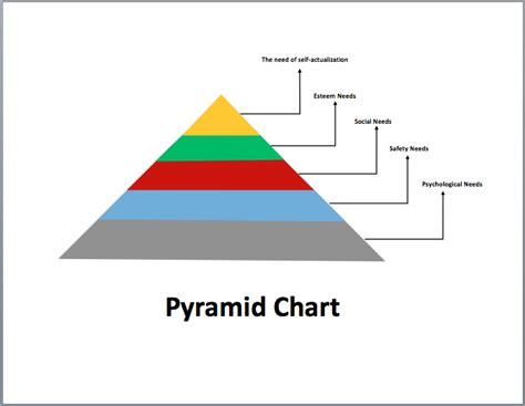 Pyramid Chart Sample Microsoft Word Templates