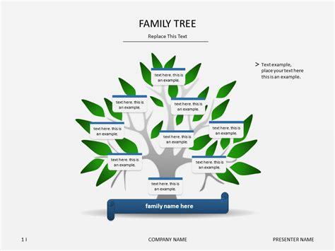powerpoint template family tree  slideshopcom laura jones