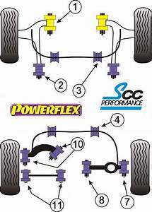 Ford Focus St Powerflex Rear Lower Trailing Arm Buses