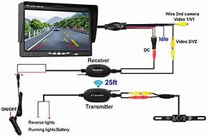 Leekooluu Wireless Backup Camera System For Car  Suv  Van