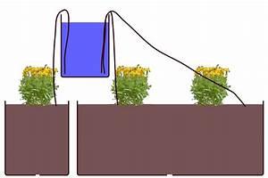 Blumen Bewässern Mit Wollfaden : bew sserungssysteme archives balkon oasebalkon oase ~ Lizthompson.info Haus und Dekorationen