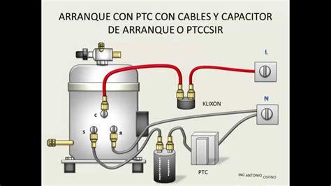 sistemas de arranque de compresores en refrigeracion