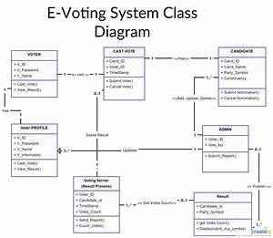 Pin On Uml Class Diagrams Examples