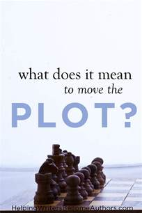 What Does Plot Mean