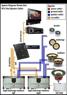 Amplifier Wiring Diagrams Excursions Car Audio Systems