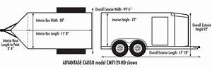Custom Cargo