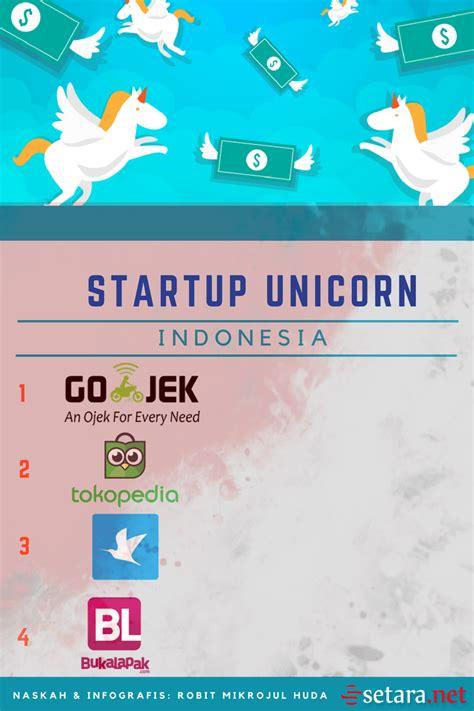 indonesia miliki  startup unicorn setaranet