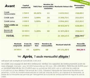 Carte Accord Mon Compte : oney banque accord mon compte latest carte oney with oney ~ Dailycaller-alerts.com Idées de Décoration