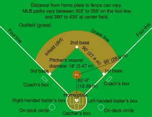 gambar lapangan olahraga beserta ukurannya artikel