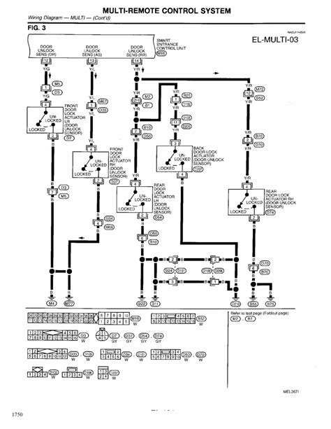 Repair Guides Electrical System Multi Remote