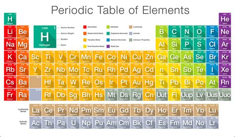 what is the periodic table of elements giving life the periodic table relypsa inc