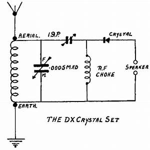 consruct the dx crystal set With crystal set circuit