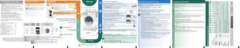 ou trouver une courroie de seche linge mode d emploi s 232 che linge bosch wtw86380ff trouver une solution 224 un probl 232 me bosch wtw86380ff