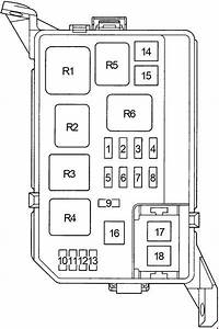Toyota Corolla Fuse Box Diagram  1995