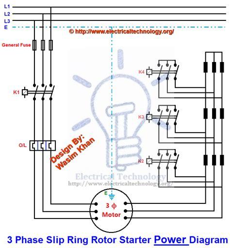 three phase slip ring rotor starter power