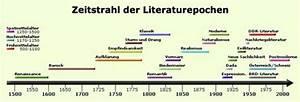 Kunstepoche Moderne Merkmale : de epochen der deutschen literatur de neue ~ Markanthonyermac.com Haus und Dekorationen