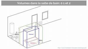 les nouveaux volumes dans la salle de bain a5 nf c 15 100 With installation electrique salle de bain