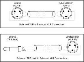 similiar trs connector diagram keywords trs connector wiring diagram wiring diagram schematic online