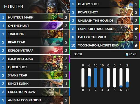 the 5 best hearthstone whispers of the old gods decks for