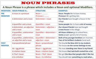 noun phrases lesson plan handouts and worksheets by john421969 teaching resources